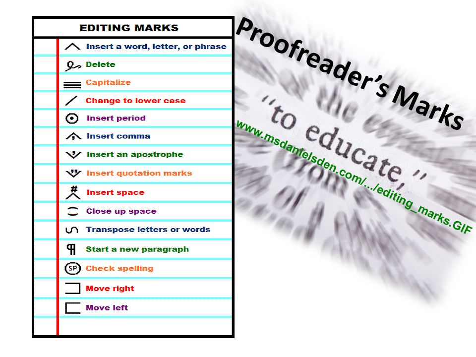 Proofreader's Marks www.msdanielsden.com/.../editing_marks.GIF