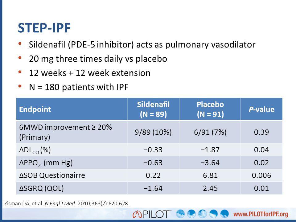 STEP-IPF Sildenafil (PDE-5 inhibitor) acts as pulmonary vasodilator