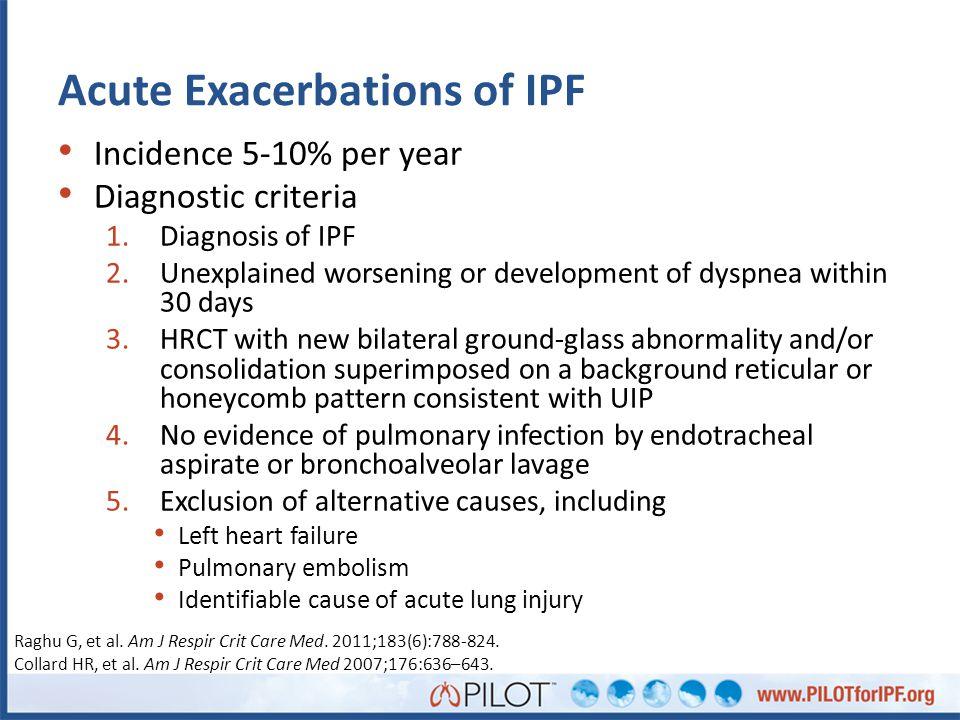 Acute Exacerbations of IPF