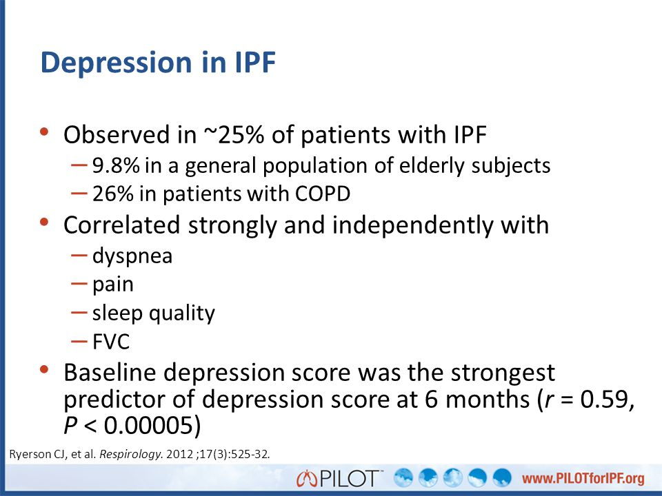 Depression in IPF Observed in ~25% of patients with IPF