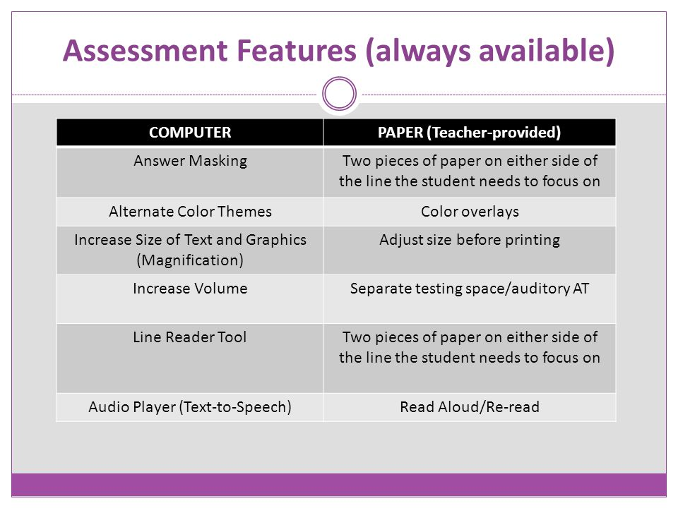 Assessment Features (always available)