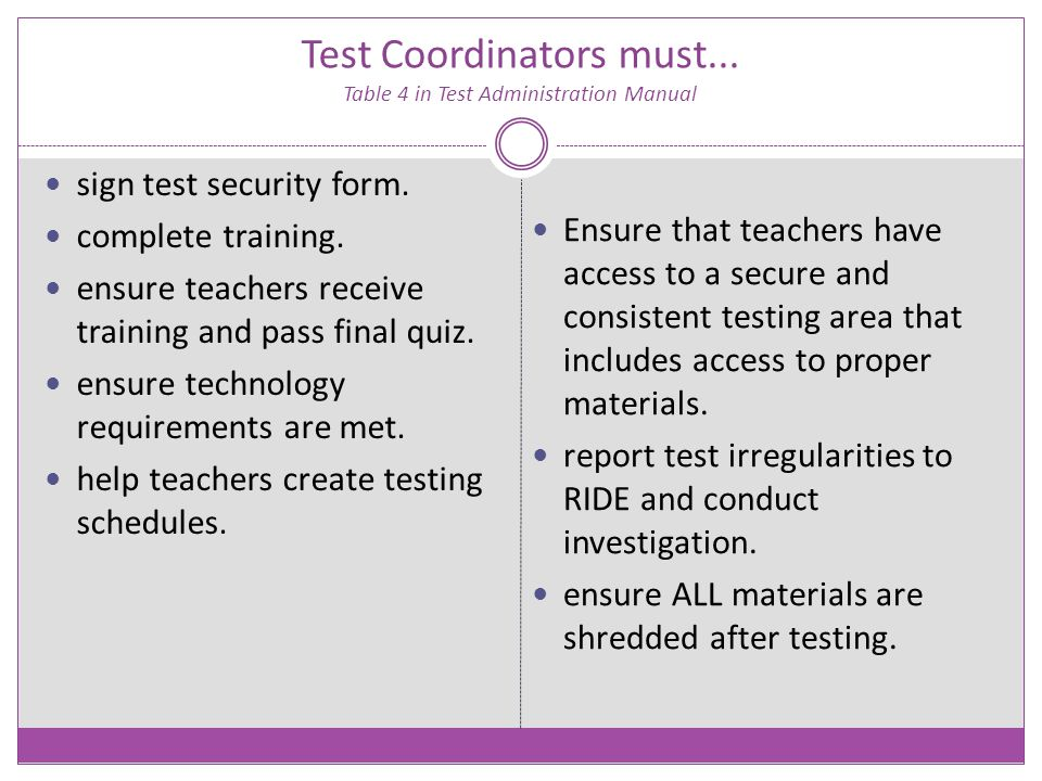 Test Coordinators must... Table 4 in Test Administration Manual