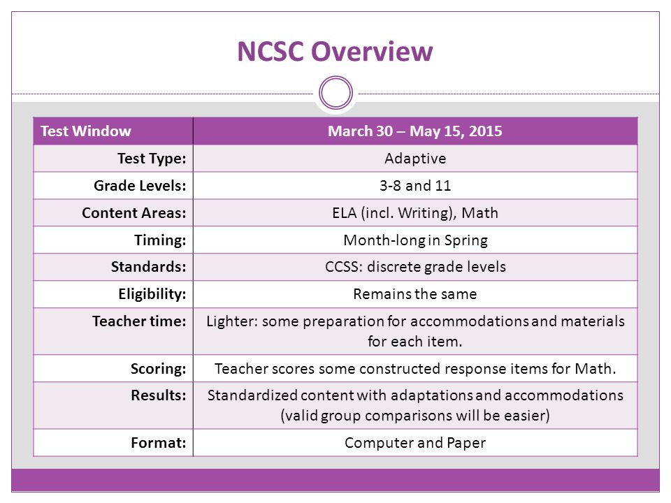NCSC Overview Test Window March 30 – May 15, 2015 Test Type: Adaptive