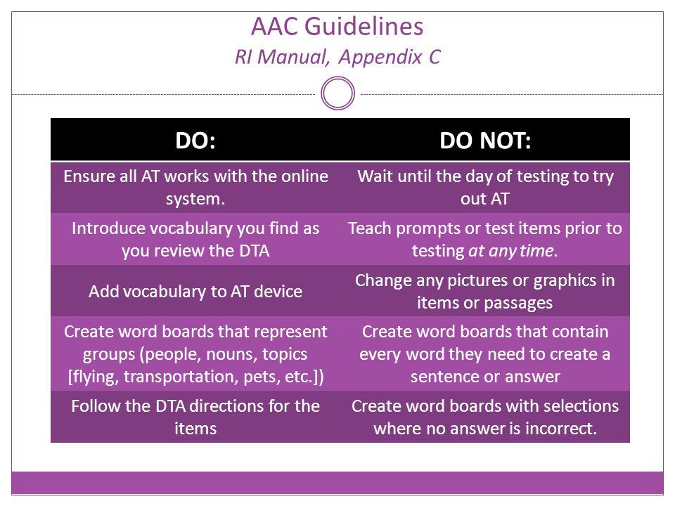 AAC Guidelines RI Manual, Appendix C