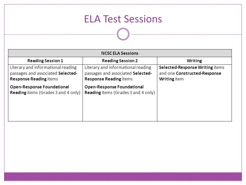 ELA Test Sessions NCSC ELA Sessions Reading Session 1