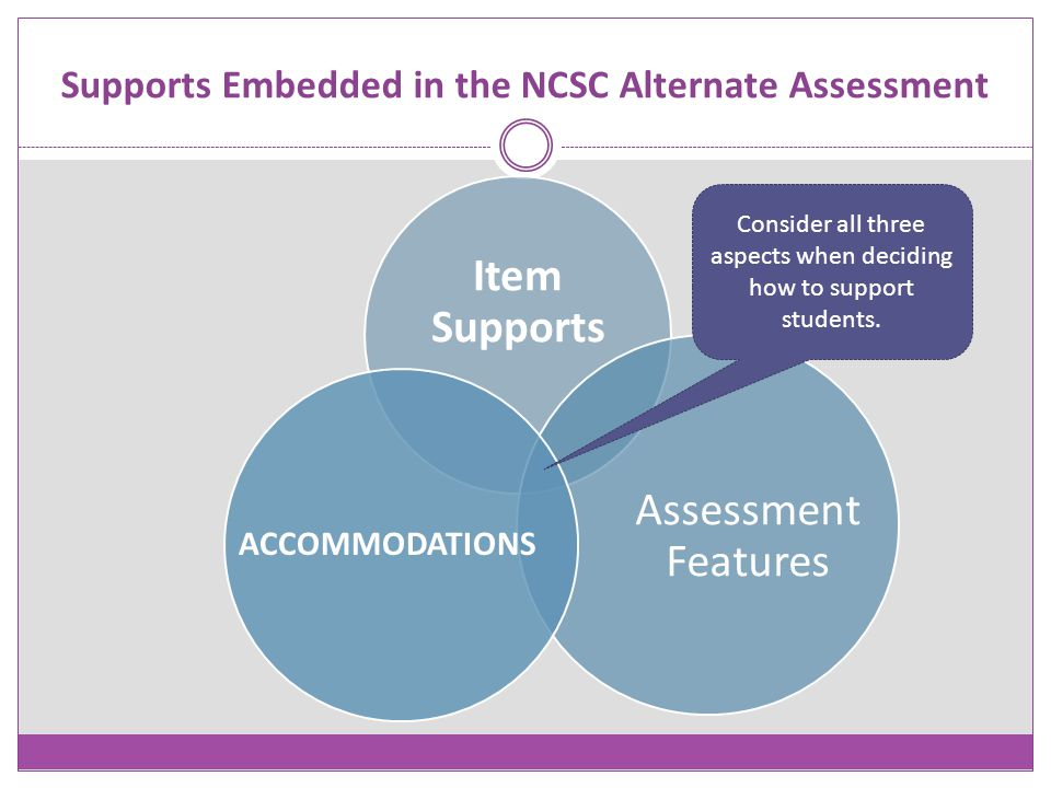 Supports Embedded in the NCSC Alternate Assessment