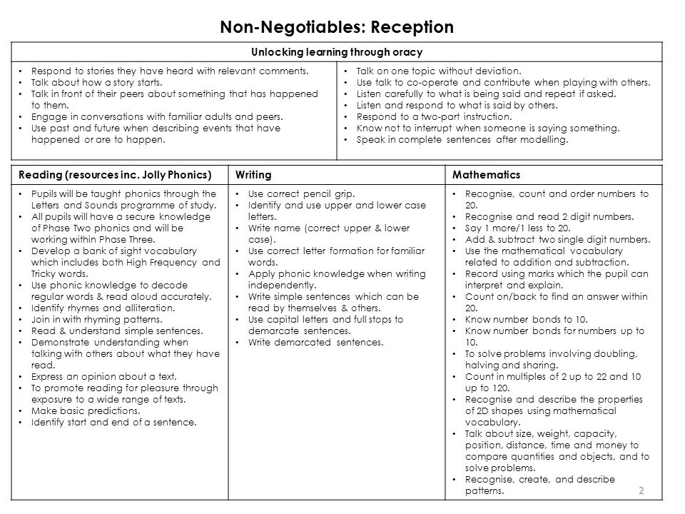 Non-Negotiables: Reception Unlocking learning through oracy