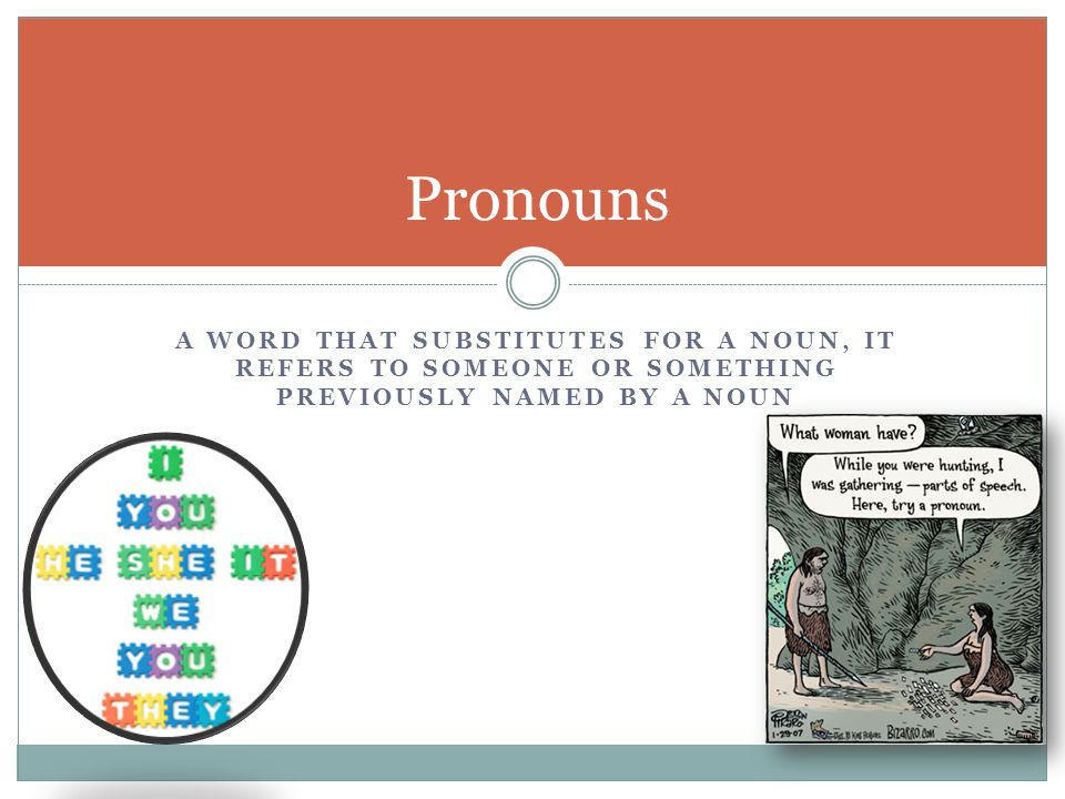 Pronouns a word that substitutes for a noun, it refers to someone or something previously named by a noun.