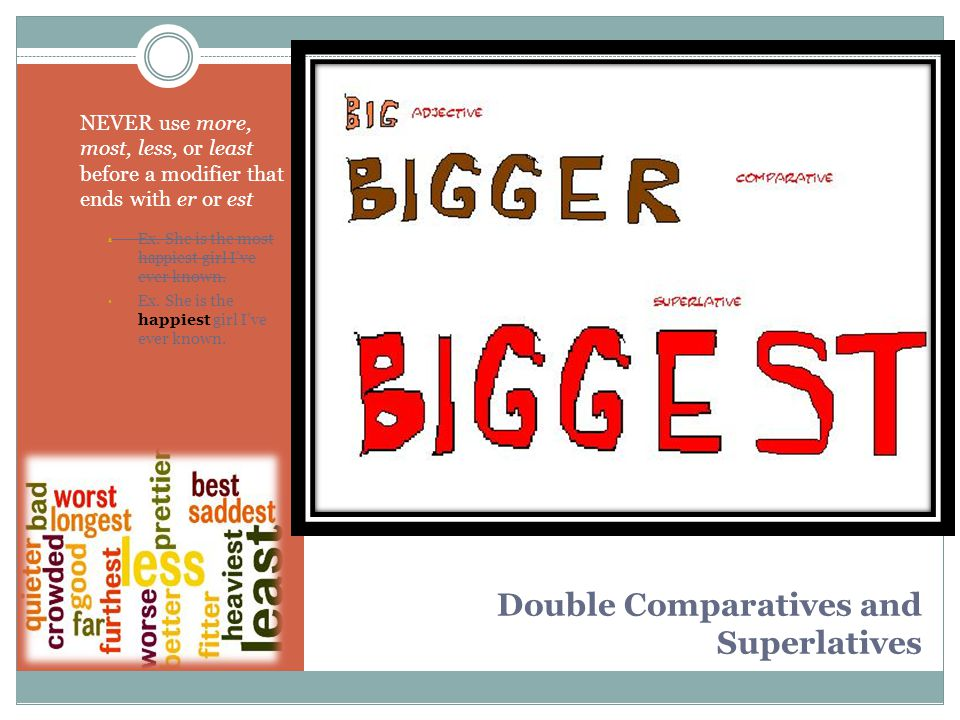 Double Comparatives and Superlatives