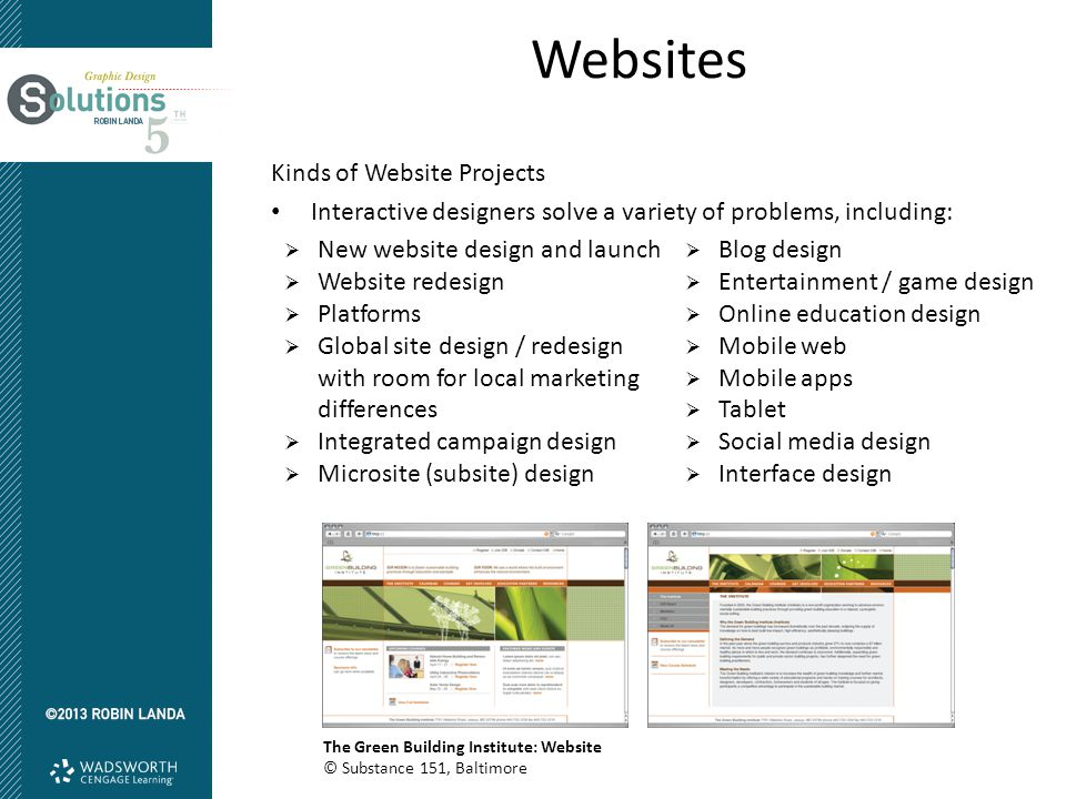 Websites Kinds of Website Projects