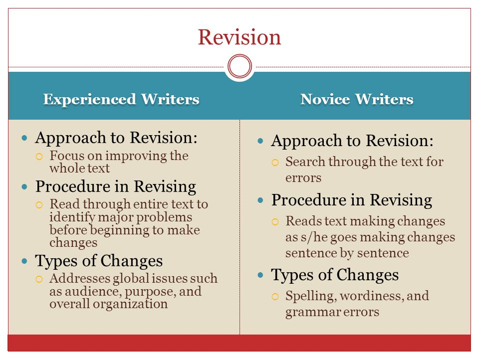 Revision Approach to Revision: Approach to Revision: