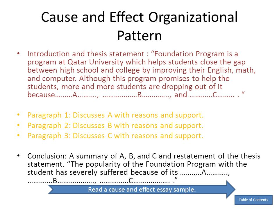 cause and effect essay on dropping out of school Why students drop out of high school essay thus, this paper is aimed to look at the causes and effects of dropping out of high school.