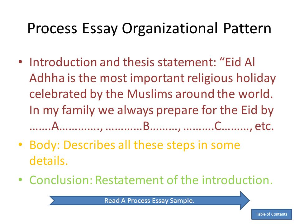 Buy An Essay Paper  Process Essay Organizational Pattern Introduction And Thesis Statement   Short Essays For High School Students also Sample Persuasive Essay High School By Anita J Ghajarselim  Ppt Download How To Write A Good Essay For High School
