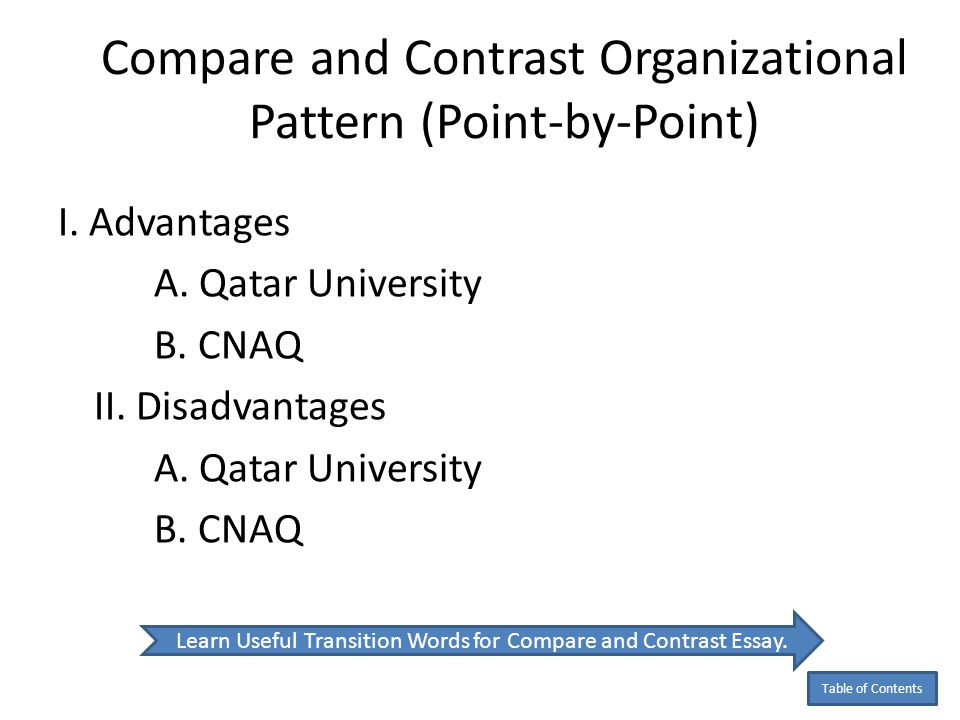 point by point contrast essay Comparison-contrast essays can be organized two ways: point-by-point or chunk  in a point-by-point structure, you deal with each point in turn in a chunk.