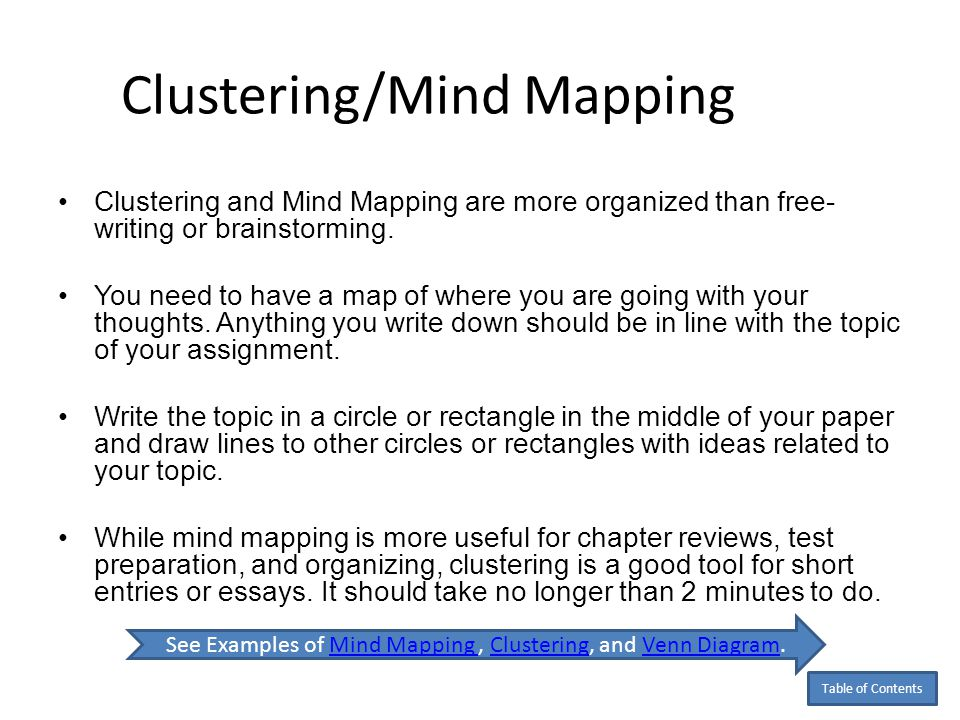 Clustering/Mind Mapping