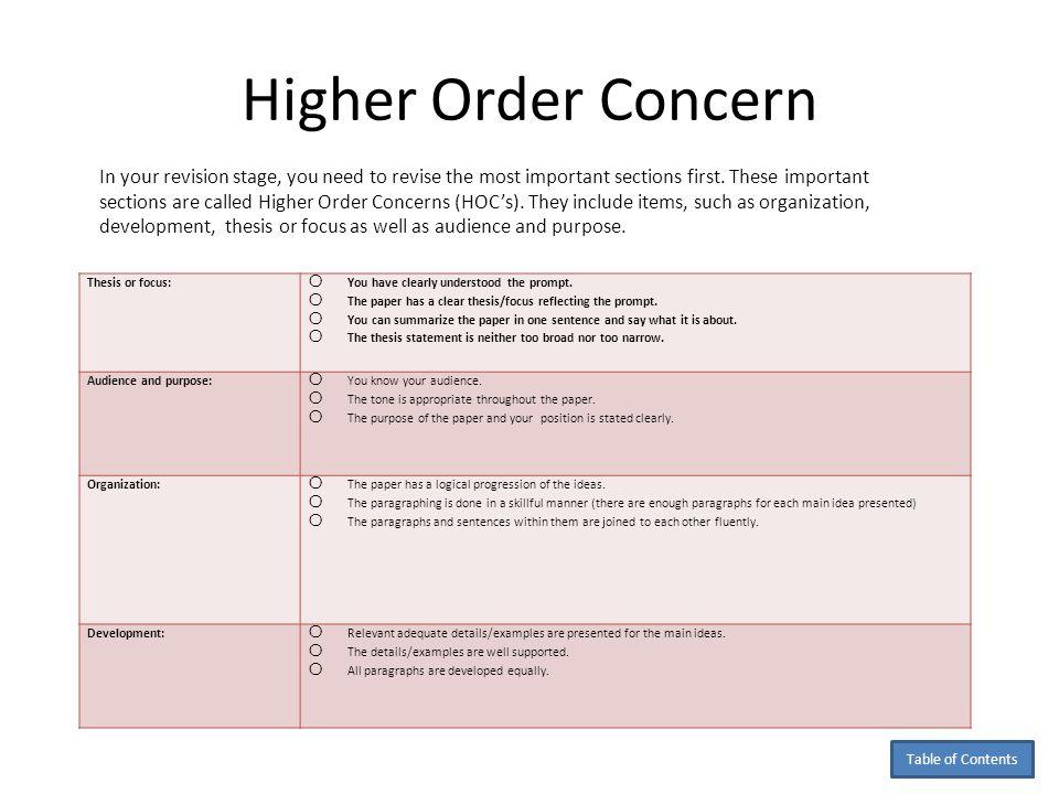 Higher Order Concern