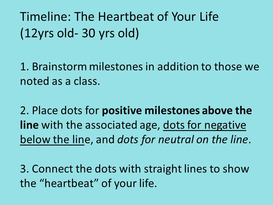 Timeline: The Heartbeat of Your Life (12yrs old- 30 yrs old) 1