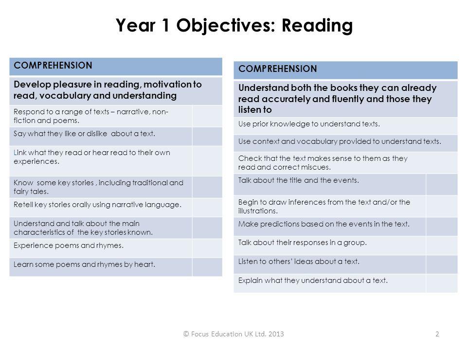 Year 1 Objectives: Reading