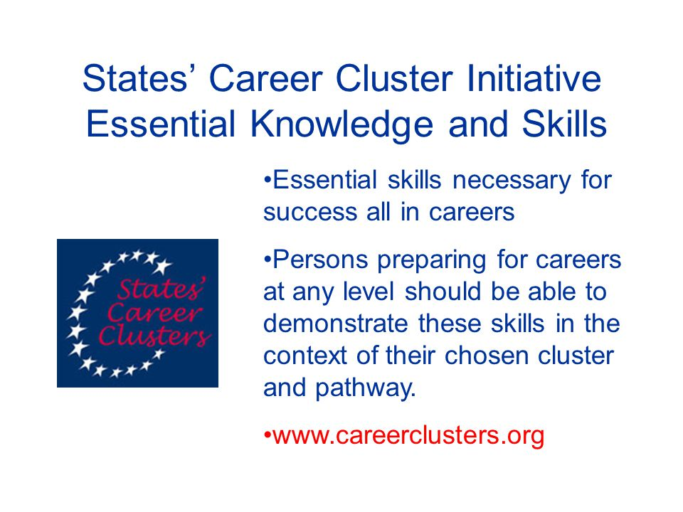 States' Career Cluster Initiative Essential Knowledge and Skills