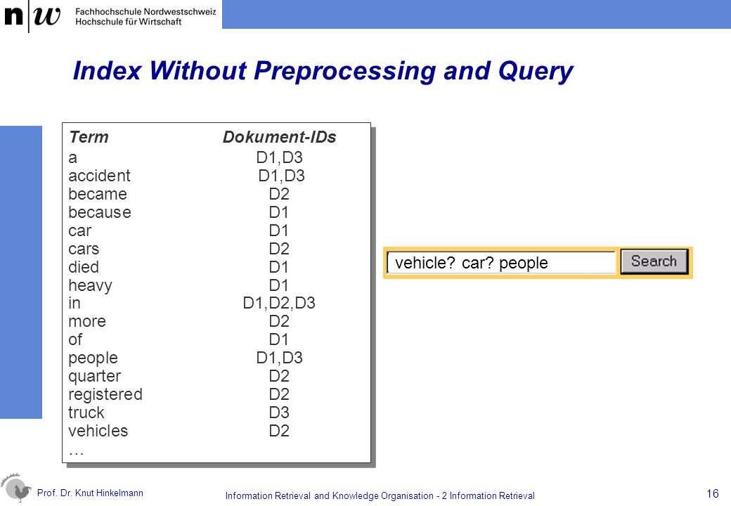 Index Without Preprocessing and Query