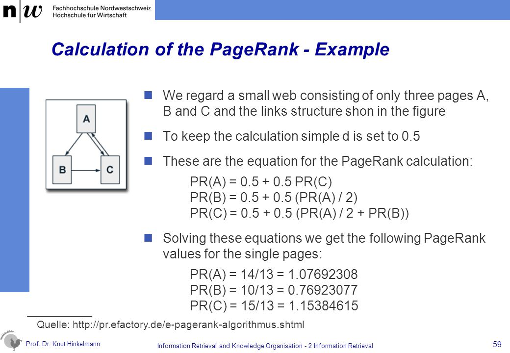 Calculation of the PageRank - Example