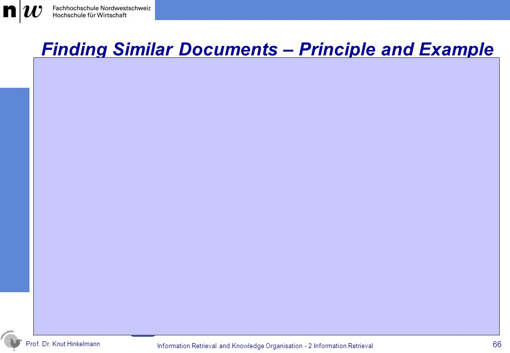 Finding Similar Documents – Principle and Example