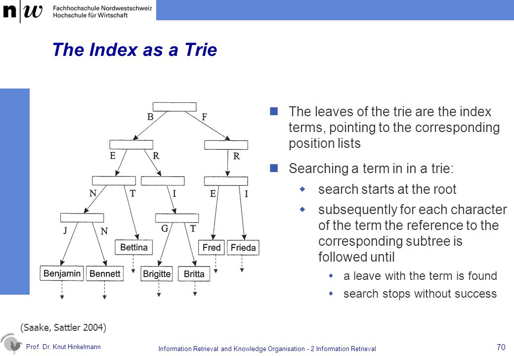 The Index as a Trie The leaves of the trie are the index terms, pointing to the corresponding position lists.
