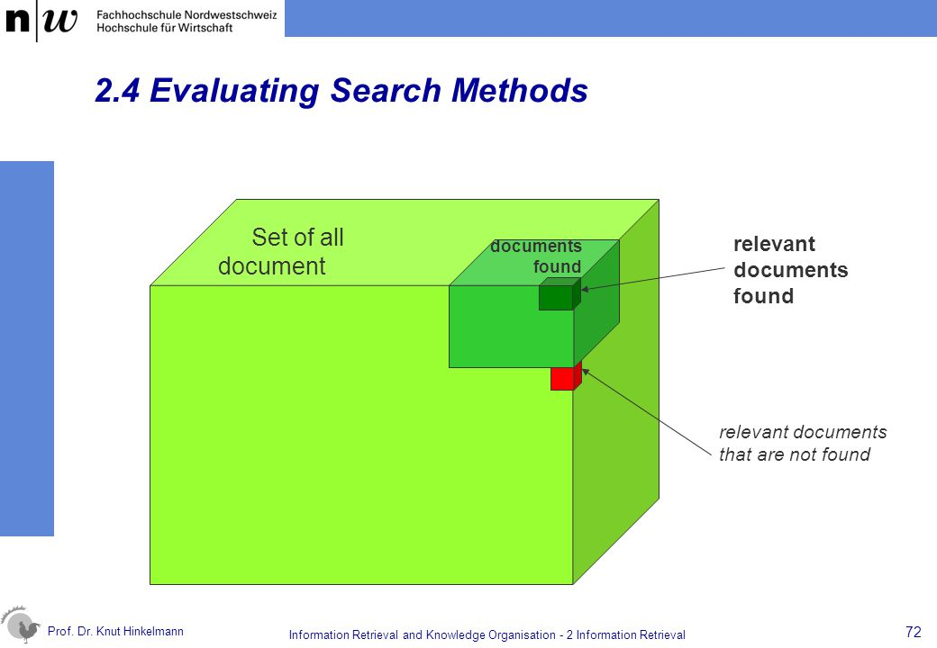 2.4 Evaluating Search Methods