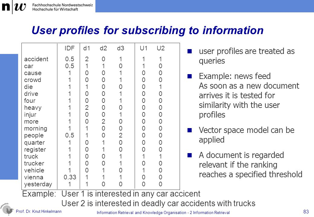 User profiles for subscribing to information