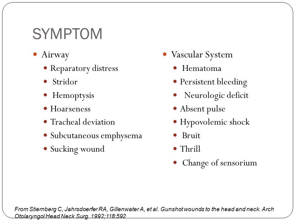 SYMPTOM Airway Vascular System Reparatory distress Stridor Hemoptysis