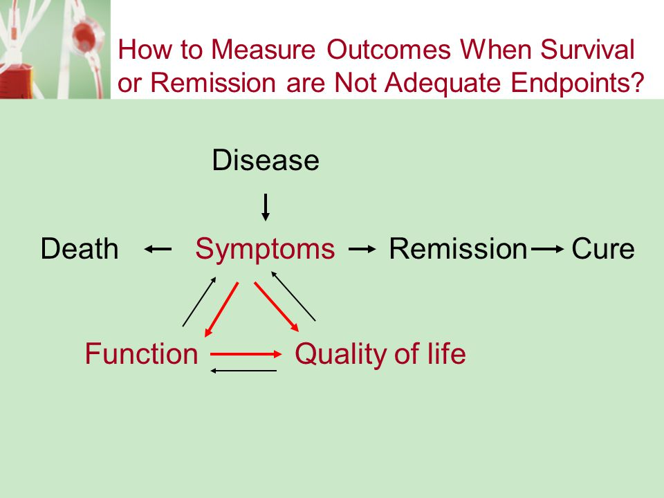 Disease Death Symptoms Remission Cure Function Quality of life
