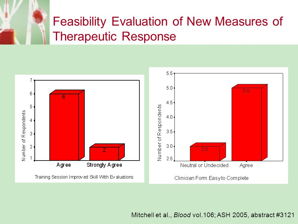 Feasibility Evaluation of New Measures of Therapeutic Response