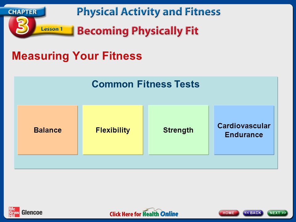 Measuring Your Fitness