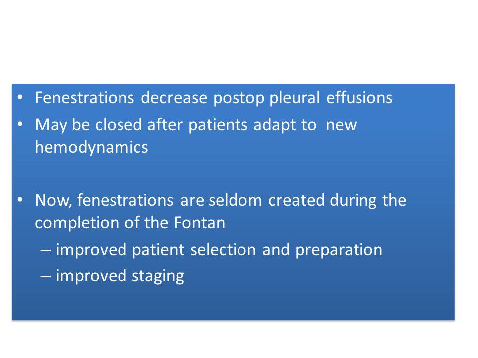 Fenestrations decrease postop pleural effusions