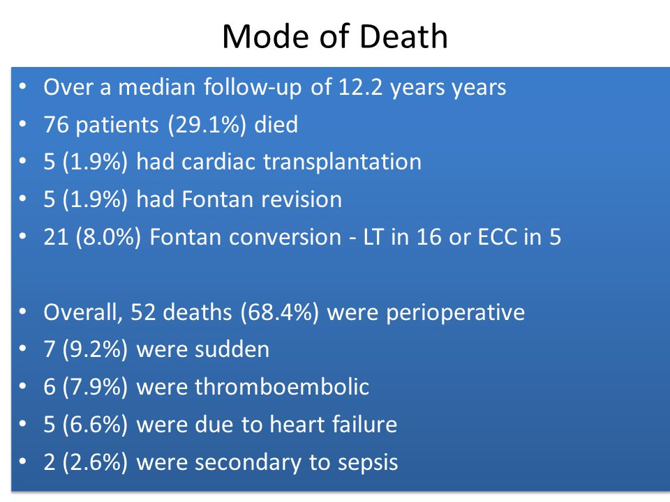 Mode of Death Over a median follow-up of 12.2 years years