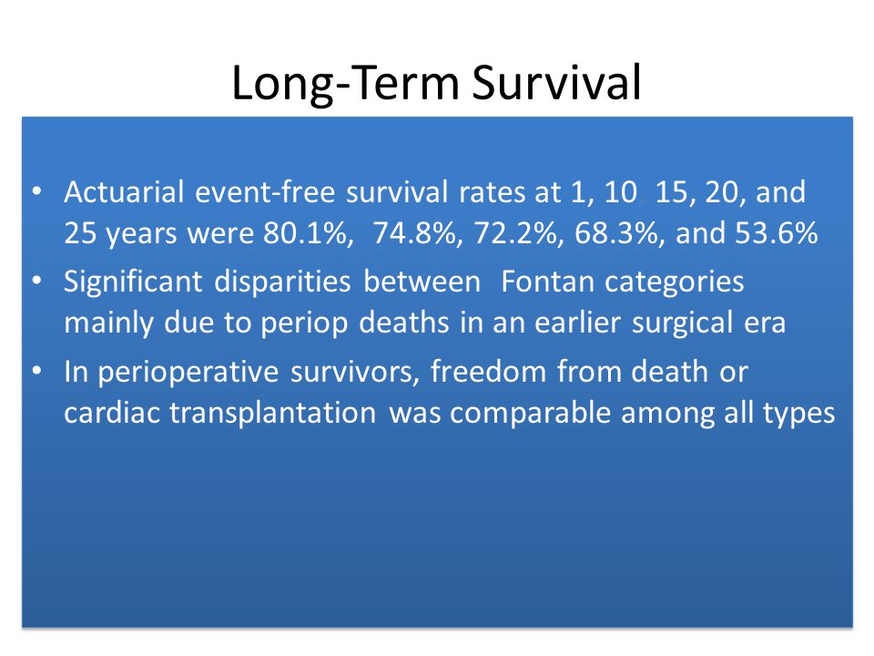 Long-Term Survival Actuarial event-free survival rates at 1, 10, 15, 20, and 25 years were 80.1%, 74.8%, 72.2%, 68.3%, and 53.6%