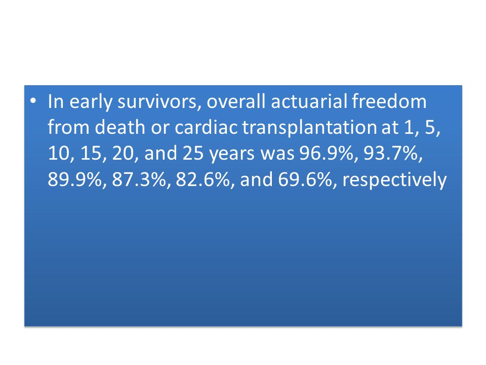In early survivors, overall actuarial freedom from death or cardiac transplantation at 1, 5, 10, 15, 20, and 25 years was 96.9%, 93.7%, 89.9%, 87.3%, 82.6%, and 69.6%, respectively