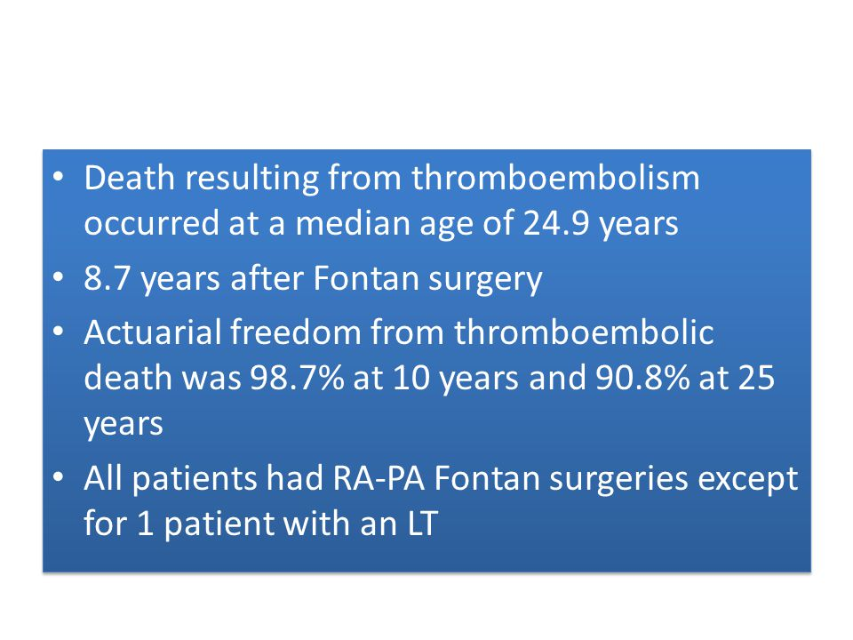 Death resulting from thromboembolism occurred at a median age of 24