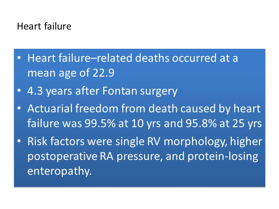 Heart failure–related deaths occurred at a mean age of 22.9