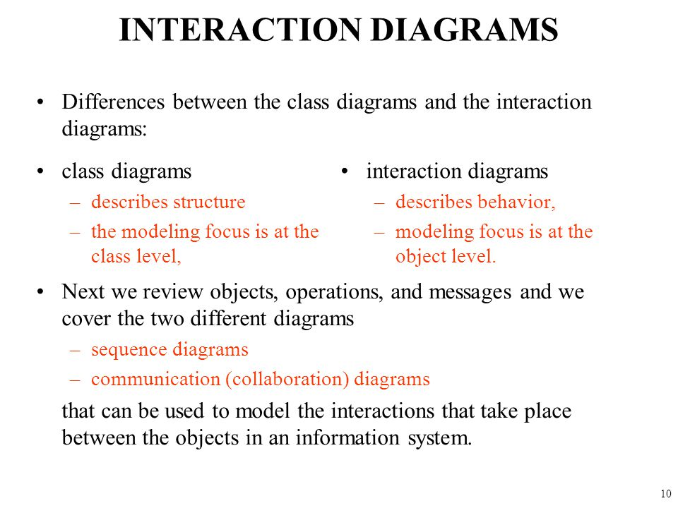 INTERACTION DIAGRAMS Differences between the class diagrams and the interaction diagrams: