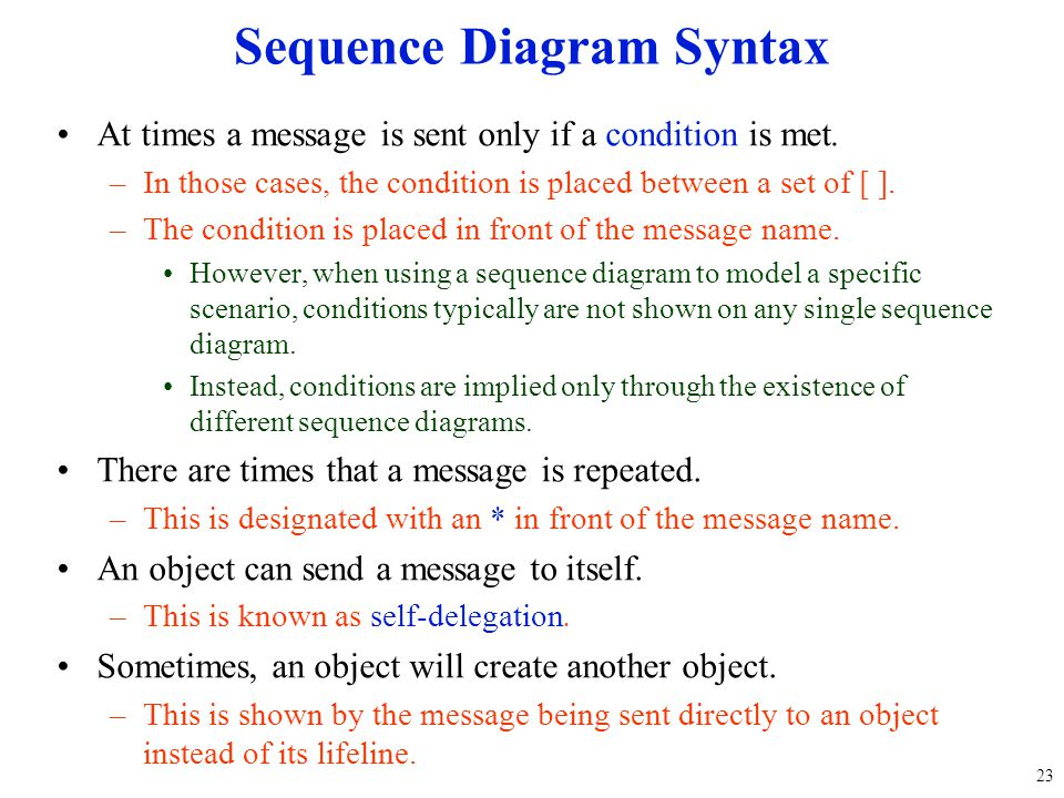 Sequence Diagram Syntax