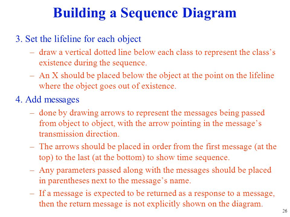 Building a Sequence Diagram