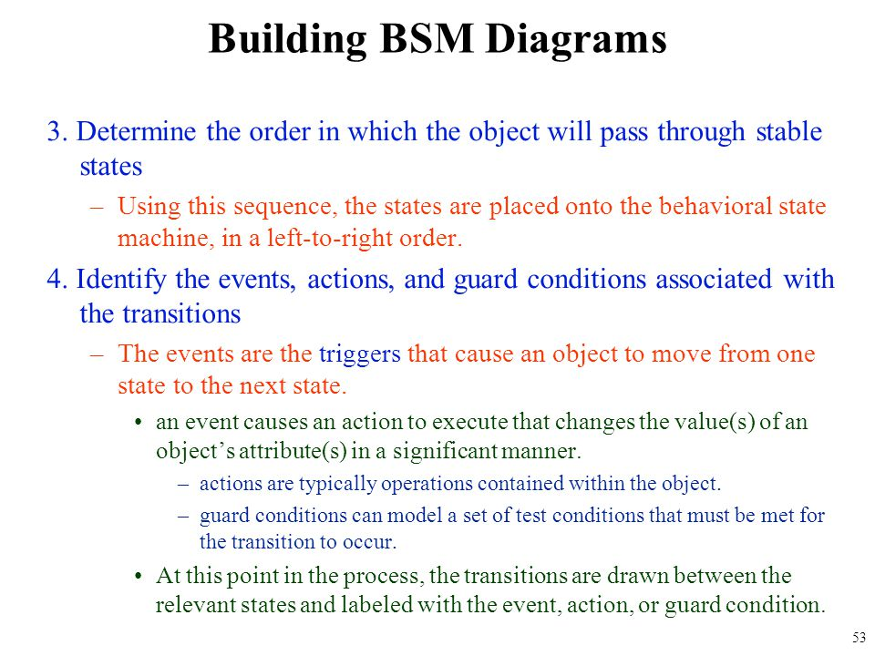 Building BSM Diagrams 3. Determine the order in which the object will pass through stable states.