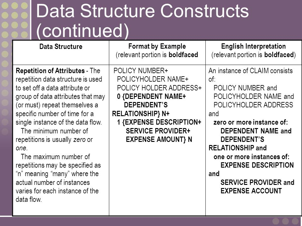Data Structure Constructs (continued)