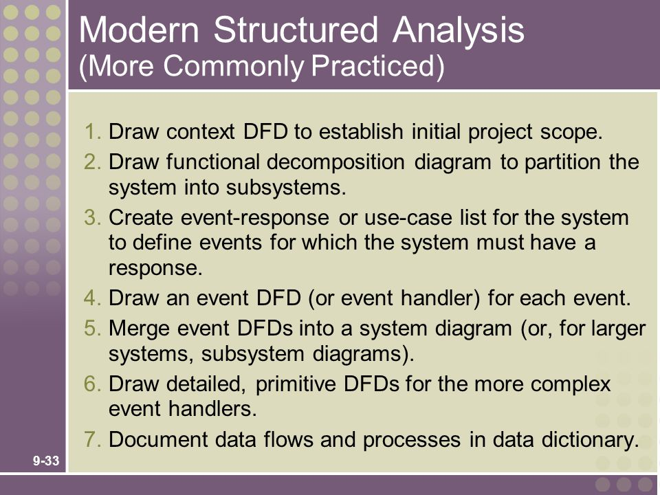 Modern Structured Analysis (More Commonly Practiced)