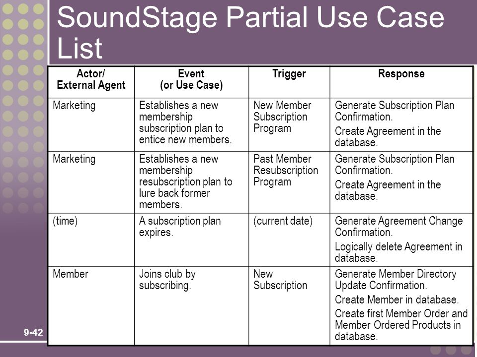 SoundStage Partial Use Case List