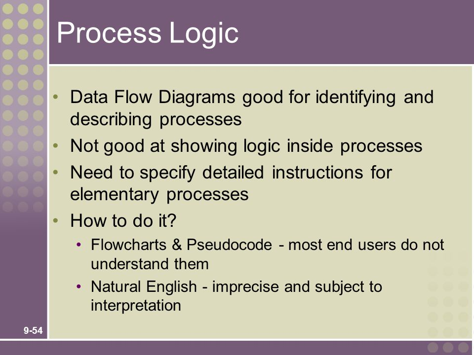 Process Logic Data Flow Diagrams good for identifying and describing processes. Not good at showing logic inside processes.