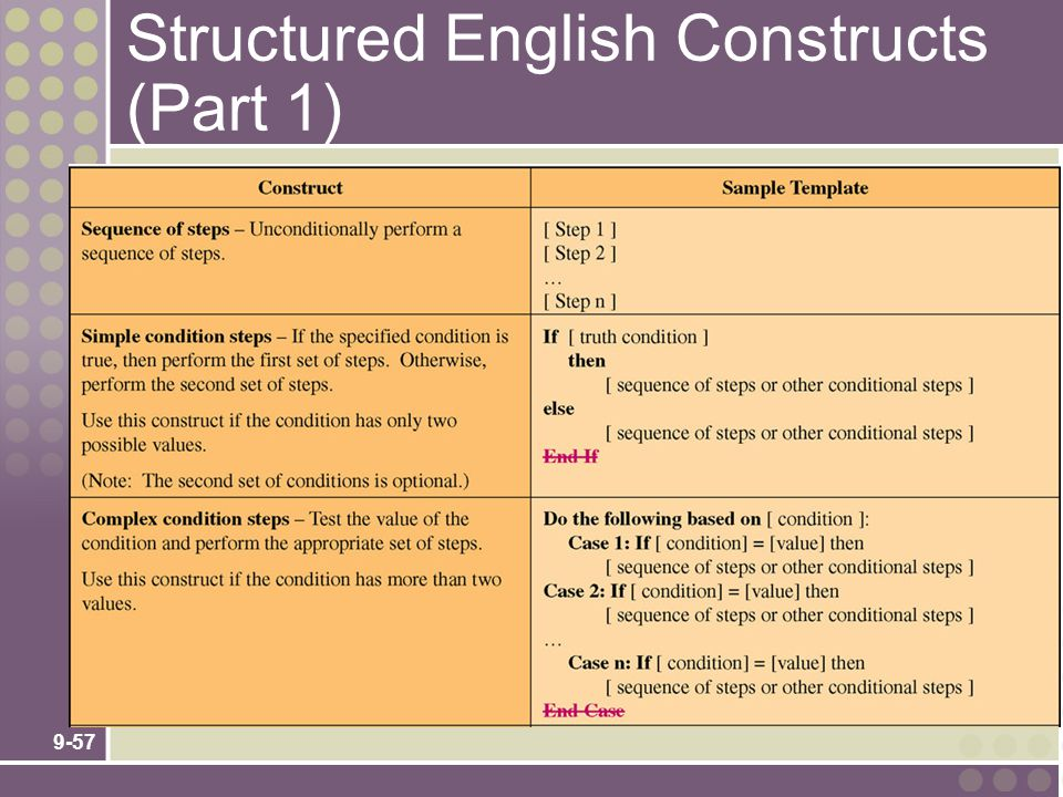 Structured English Constructs (Part 1)