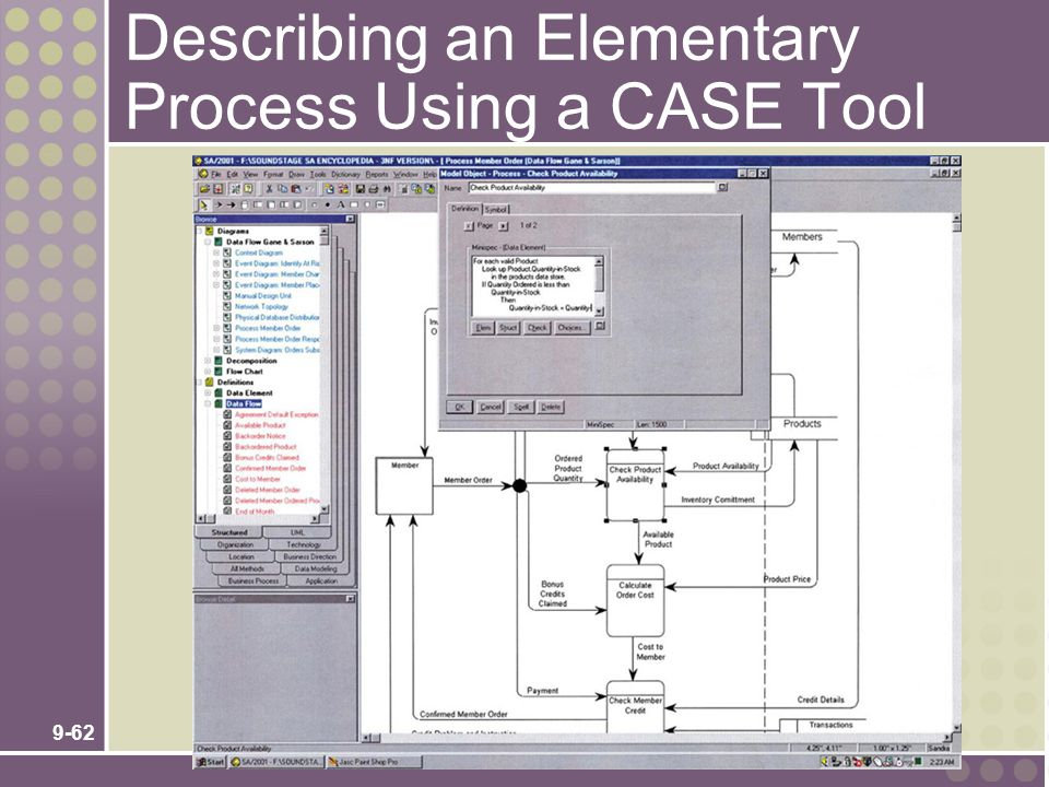 Describing an Elementary Process Using a CASE Tool