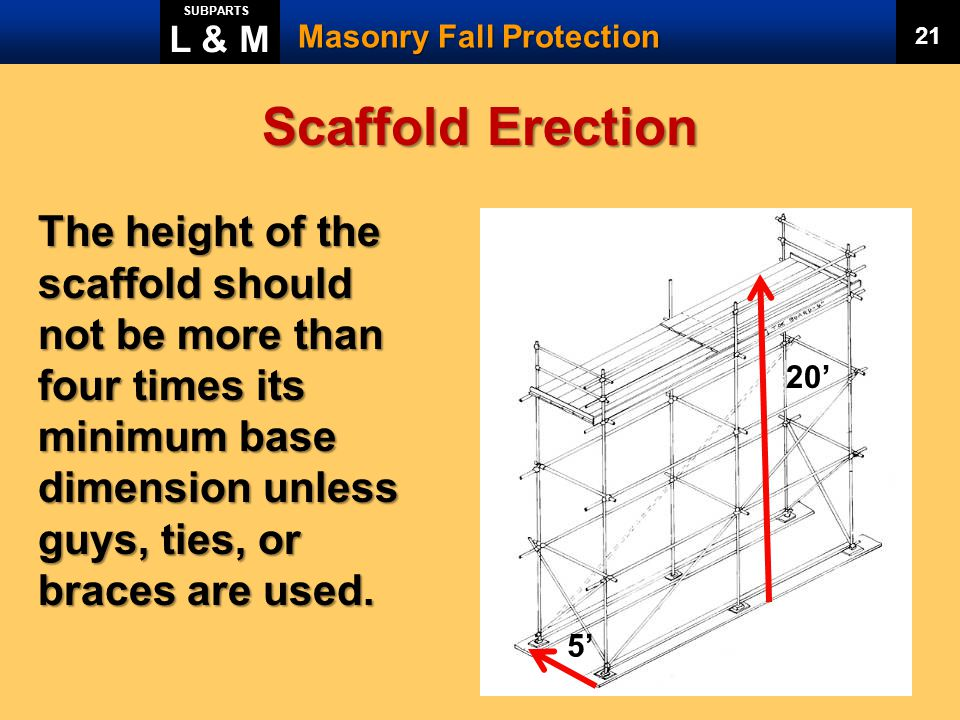L & M SUBPARTS. Masonry Fall Protection. 21. Scaffold Erection.